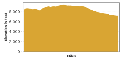 Elevation Graph for White Mountains Scenic Drive