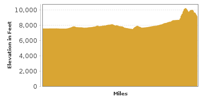 Elevation Graph for Los Caminos Antiguos Scenic & Historic Byway