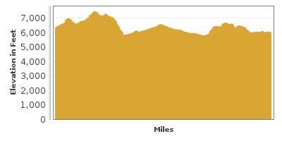 Elevation Graph for Trail of the Mountain Spirits